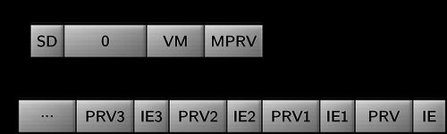 Genode - How Genode came to RISC-V