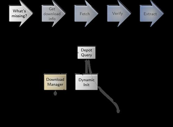 Genode - Release notes for the Genode OS Framework 18 02